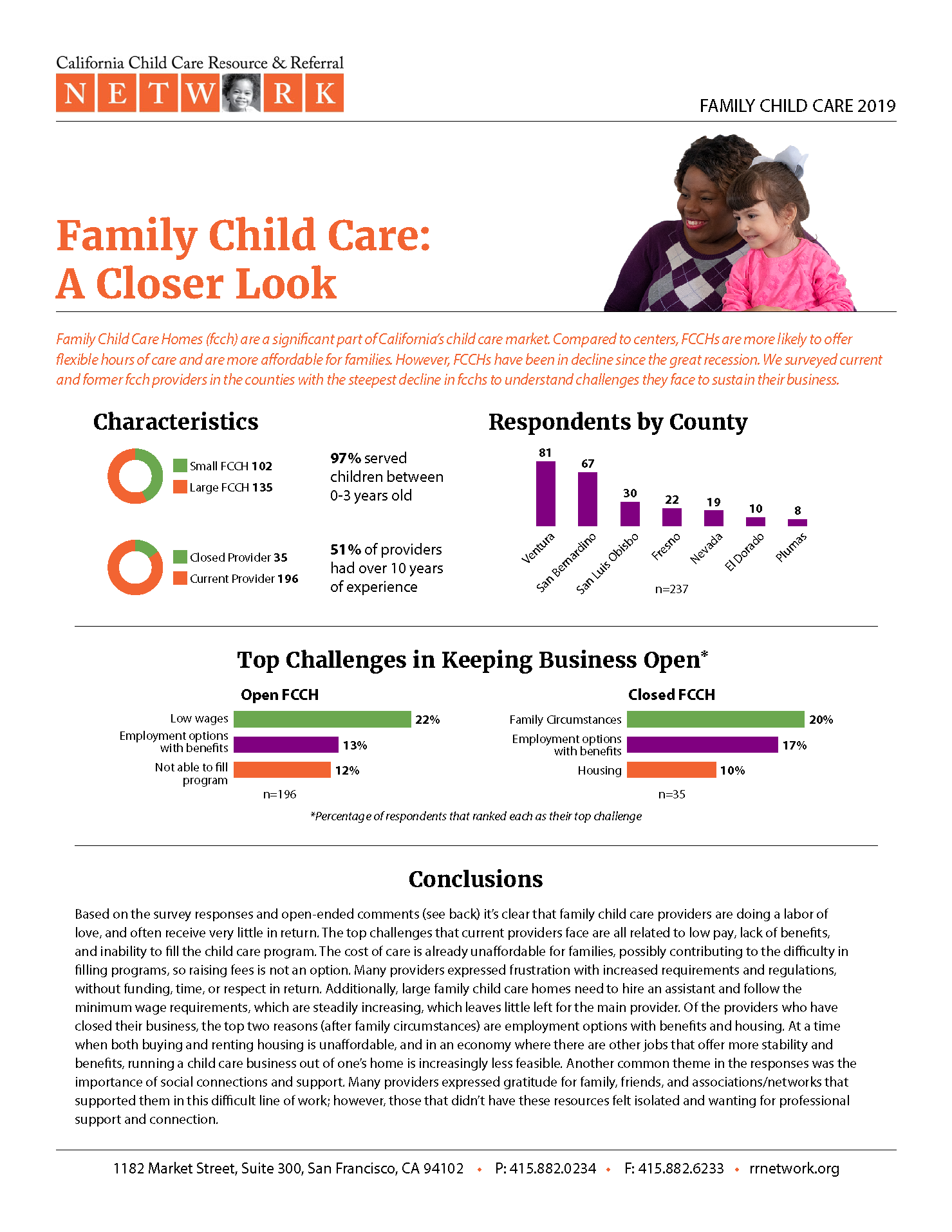 Family Child Care Issues: A closer look 2019