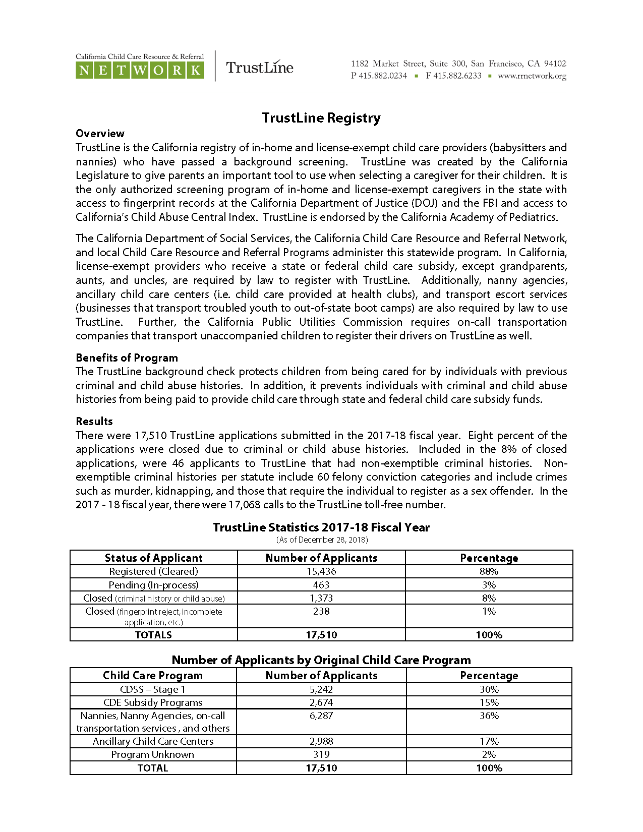 TL 19 Trustline Overview and Status Statistics for 2017-18 Fiscal Year
