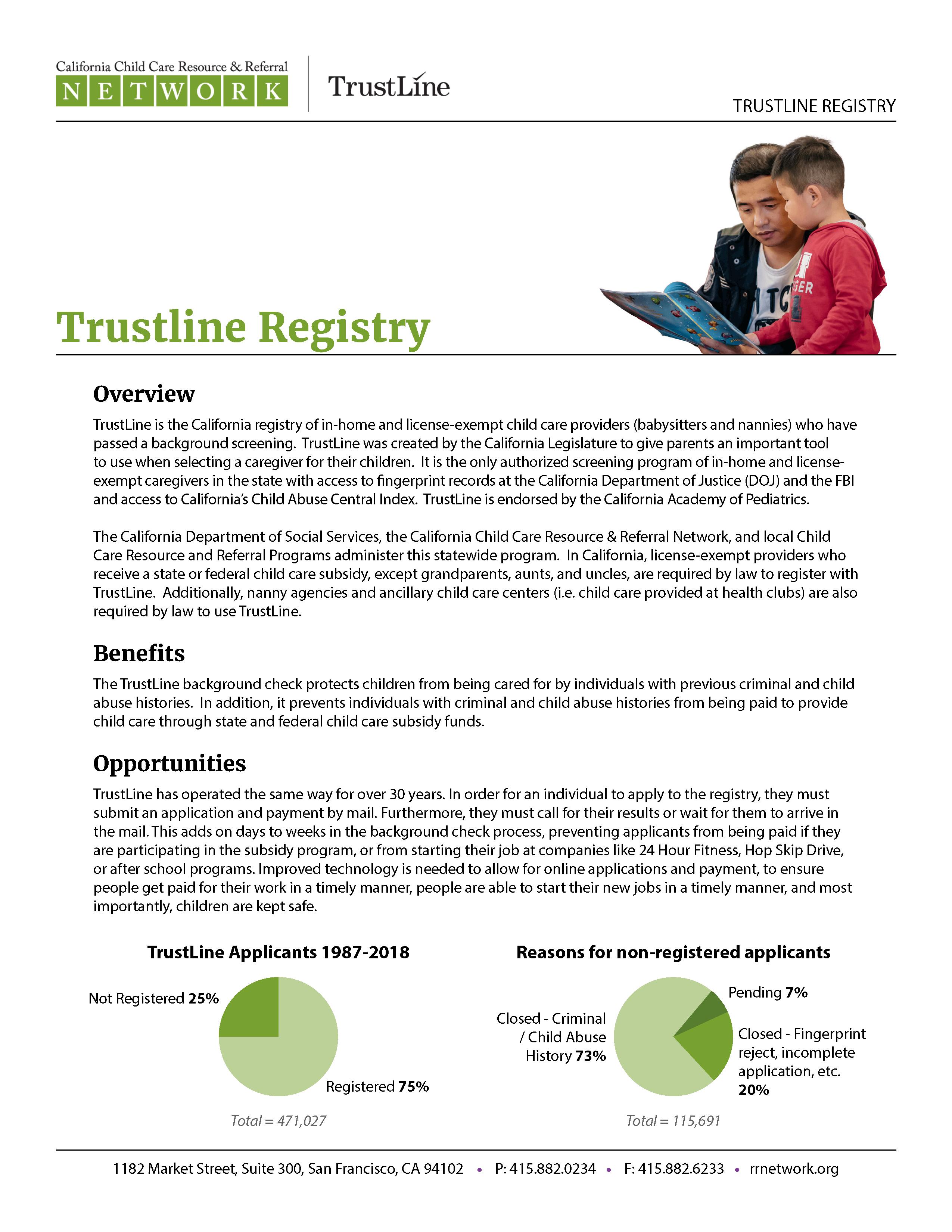 Trustline Registry